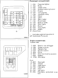 1995 mitsubishi 3000gt fuse diagram wiring diagram \u2022 97 3000gt stereo wiring diagram at 3000gt Stereo Wiring Diagram