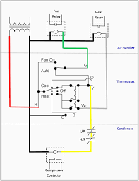 furnace blower motor wiring diagram ac fair ansis me wiring diagram for furnace fan at Furnace Fan Wiring Diagram