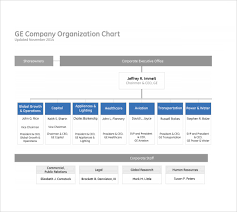 Organization Chart In Word Format Sample Blank Organizational Chart 16 Documents In Pdf