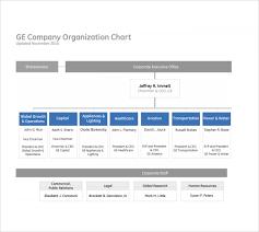 Sample Blank Organizational Chart 16 Documents In Pdf