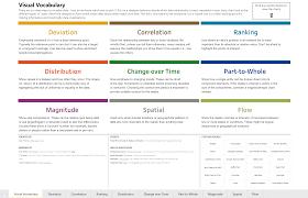 Data Stories Gallery Microsoft Power Bi Community