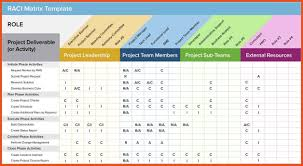 Raci Chart Template Excel Looking For Free Raci Matrix Chart Template For Project