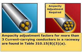 Wire Ampacity Chart In Conduit Feeder Conductor Ampacity Jade Learning