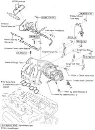 Repair Guides   Engine Mechanical Components   Timing Chain ...
