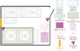 Incredible Perfect Small Grow Room Design Modern Sample Split Perfect Grow Room Design
