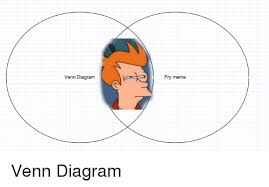 Venn Diagram Meme Venn Diagram Fry Meme Futurama Fry Meme On Me Me