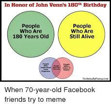 Birthday Venn Diagram In Honor Of John Venns 180th Birthday People Who Are 180 Years Old