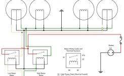 db9 connector pin designations rs 422 wiring diagram sick lms 200 random attachment db9 connector pin designations rs 422 wiring diagram sick lms 200