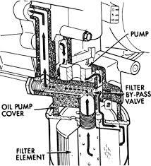 1968 buick rebuilt rods and mainbearings cam bearings new oil pump graphic