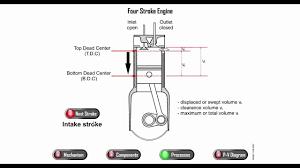 four stroke engine p v diagram hd four stroke engine p v diagram hd