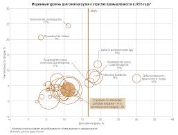 Основные направления единой государственной денежно кредитной  Основные направления единой государственной денежно кредитной политики на 2018 год и период 2019 и 2020 годов 1