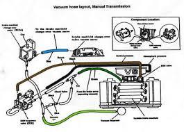 renault engine diagram wiring diagram long renault engine diagram wiring diagrams value renault engine diagrams renault engine diagram