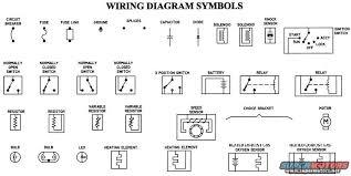wiring diagram symbols wiring image wiring diagram wiring diagram symbols wiring wiring diagrams on wiring diagram symbols