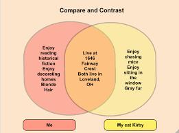 Venn Diagram Character Comparison Bloggin With Kristi Swartz Pe2_googledocs Templates