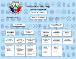 Ice Organizational Chart Create Organizational Powerpoint Online Charts Collection