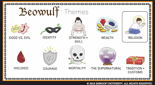 beowulf theme of religion