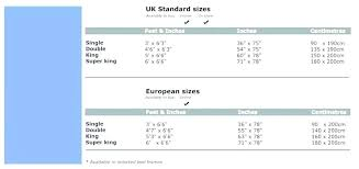 what is the dimensions of a king size bed king and queen size bed king size bedroom dimensions king bed size