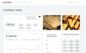 Gold Rate Today Live Gold Price Per Gram And Ounce