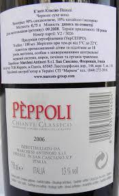 Кьянти Барон Риказоли и другие вина Италии Краеведение  контр этикетка с описание вина Кьянти Классика Пепполи производитель маркиз Антинори Италия