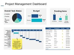 Project Powerpoint Project Management Dashboard Ppt Powerpoint Presentation