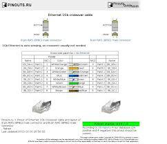 rj45 t568b wiring diagram basic images 63665 linkinx com large size of wiring diagrams rj45 t568b wiring diagram template images rj45 t568b wiring diagram