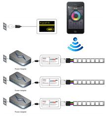 rgb led strip wiring diagram electrical pictures 62954 full size of wiring diagrams rgb led strip wiring diagram example pictures rgb led strip
