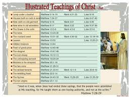 Illustrated Teachings Of Christ 1 Bible Christ Bible