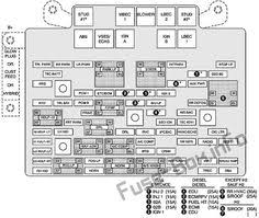 Gmt Fuse Color Code Chart Cadillac Escalade Gmt 800 2001 2006 Fuses And Relays