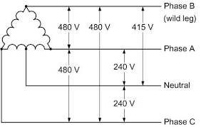 how to wire 3 phase 120v Motor Wiring Diagram 120v Motor Wiring Diagram #74 single phase 120v motor wiring diagrams