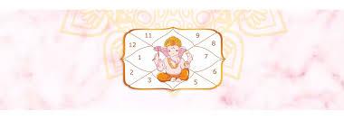 What Is Prashna Kundali Astropride