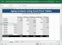 Account Receivable Aging Report Making Aging Analysis Reports Using Excel How To Pakaccountants Com