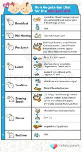 1 Year Old Baby Food Chart Best Baby Diet Chart For Your 1 Year Old Check Out Now