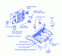 1992 dodge fuse box diagram auto electrical wiring diagram \u2022 1992 dodge ram fuse box location at 92 Dodge Ram Fuse Box