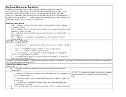 Resume Factory Worker Sales Worker Lewesmr
