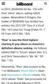 Billboard Hit Chart 2012