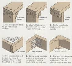 woodworking joints woodworking joinery