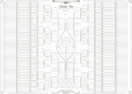 Family Tree Chart 10 Generation Double Chart Plain Boxes Canvas