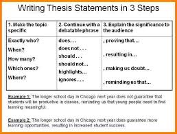 persuasive essay thesis statement examples writing thesis statements for persuasive essays thesis statement