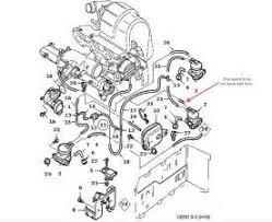 similiar saab 9 3 engine schematics keywords 2004 saab 2 0 turbo engine diagram car tuning