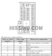 inside of fuse box auto wiring diagram today \u2022  at 2005 Dodge Caravaninside Panel Fuse Box Site Youtube Com