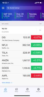 How To Read Yahoo Stock Charts The 5 Best Free Stock Market Apps For Android And Ios