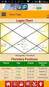 Cancer Birth Chart Free What Does My Birth Chart Say About My Future And My Career