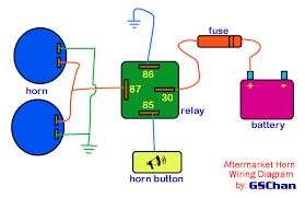 bosch dishwasher wiring diagram images honda 225 wiring diagram honda motorcycle wiring diagrams hpdi yamaha