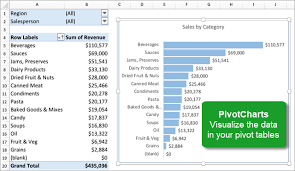 Pivot Table Chart Excel 2016 Pivot Charts For Excel 2016 For Mac Excel Campus