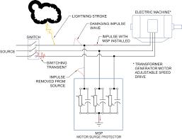 Transient Protection Design Nepsi Medium Voltage Motor Surge Protection Msp