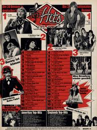 Bravo Charts Feb 1978 Bravo Posters