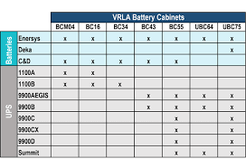 Deka Battery Cross Reference Chart Ups Battery Cabinet Replacement Mitsubishi Electric