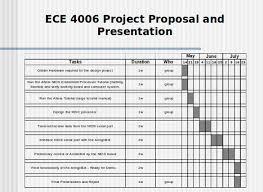 Project Proposal Presentation 49 Project Proposal Templates Doc Pdf Free Premium
