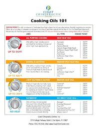 High Heat Cooking Oil Chart Cooking Oils 101