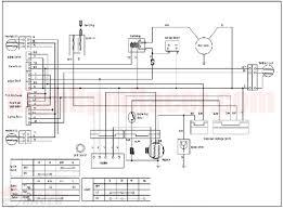 baja 90 atv wiring diagram wiring diagrams best chinese four wheeler 90 cc wiring diagram wiring diagram data eagle 100cc atv wiring diagram atv